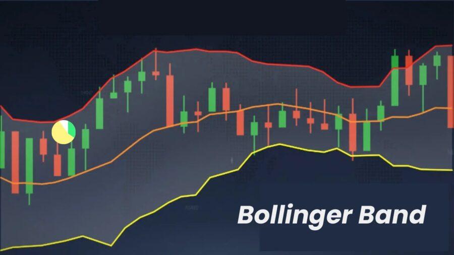 Chỉ báo Bollinger Bands