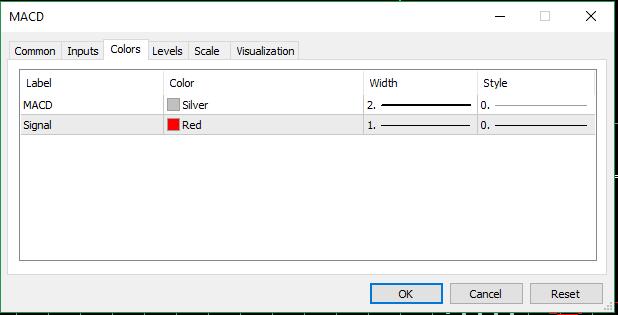 Chỉ báo MACD - Những thông tin cơ bản trader nên biết.7