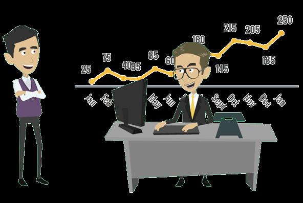 social trading là gì