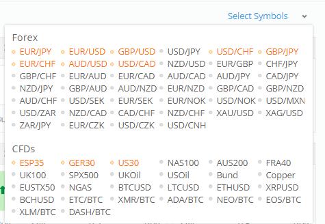 Hướng dẫn cài đặt và sử dụng các chức năng cơ bản của tài khoản ZuluTrade