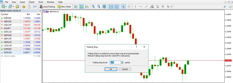 Cách đặt lệnh tự động rời điểm cắt lỗ (Trailing Stop) trên Meta Trader 5