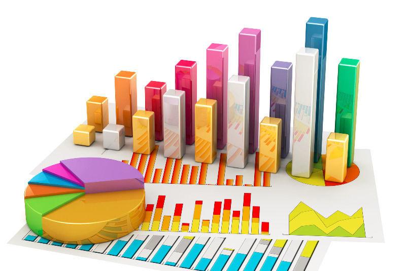 Tìm hiểu về phương pháp phân tích cơ bản trong Forex
