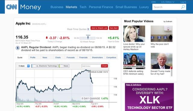 Bảng giá chứng khoán trực tuyến - 10 cách để theo dõi thị trường nhanh nhất