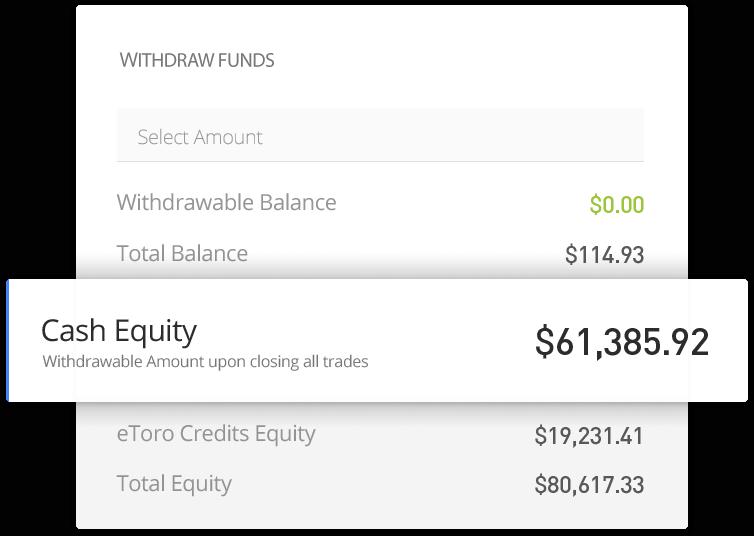 Phí rút tiền và cách rút tiền từ eToro như thế nào?