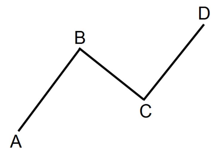 Hướng dẫn giao dịch Forex hiệu quả với mô hình AB=CD (mô hình ABCD)