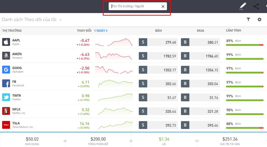 Bí quyết tối đa hóa lợi nhuận khi thực hiện Copy Trading trên nền tảng eToro