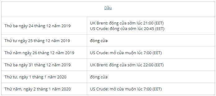 Lịch giao dịch thị trường trong dịp lễ mừng Năm mới 2020 của Weltrade