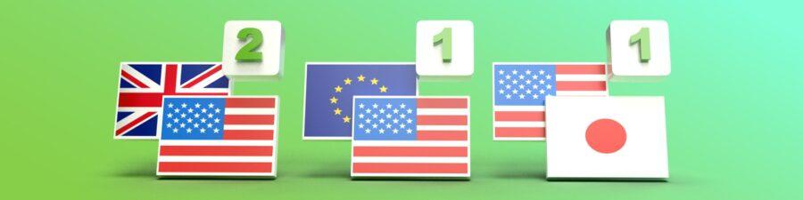 eToro giảm phí 10 cặp tiền tệ: Spreads thấp nhất là 1 pip đối với cặp tiền EUR/USD và USD/JPY