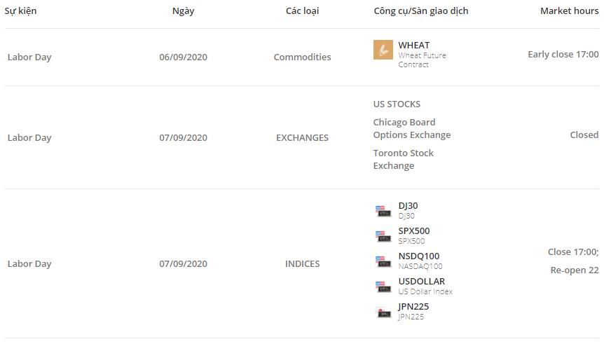Những thay đổi trong lịch giao dịch thị trường trên eToro tháng 09/2020
