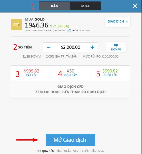 Hướng dẫn giao dịch vàng online đơn giản trên eToro ai cũng thực hiện được