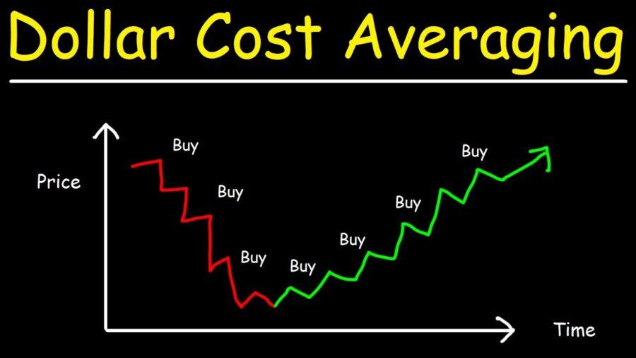 Áp dụng chiến lược trung bình hóa chi phí đầu tư trong đầu tư chứng khoán sao cho hiệu quả?