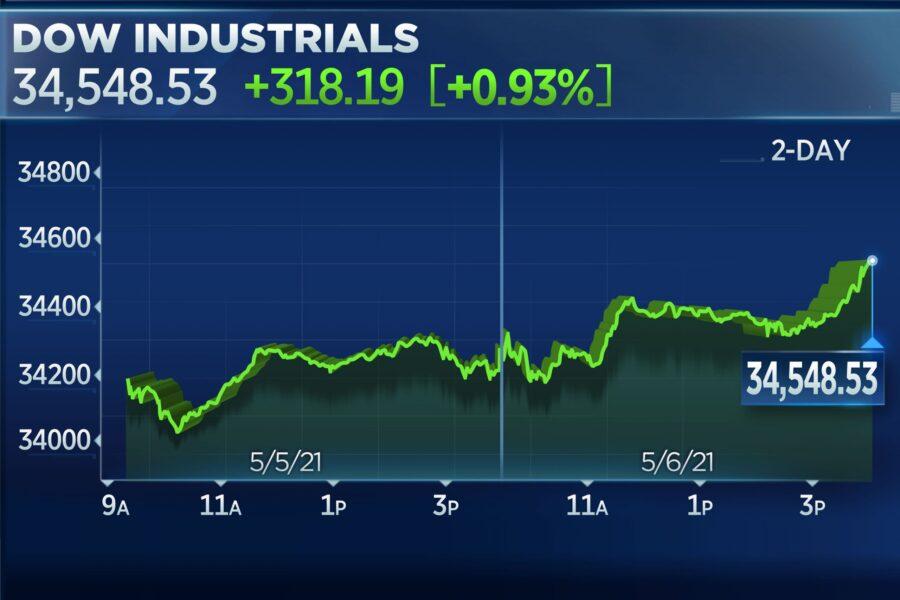 Dow Jones tiếp tục phá đỉnh, chứng khoán Mỹ chờ đợi số liệu việc làm khả quan